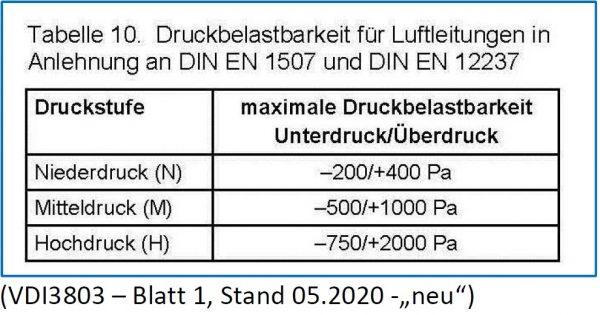 Druckbereiche Neu 600x315